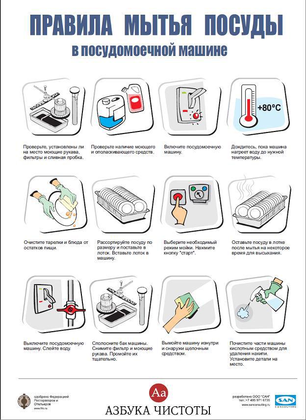 Инструкция По Мытью Посуды В Столовых