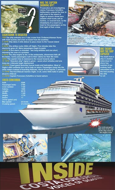 Katastrofa Concordii oczami ¶wiadków / Costa Concordia Disaster (2011) PL.TVRip.x264 / Lektor PL