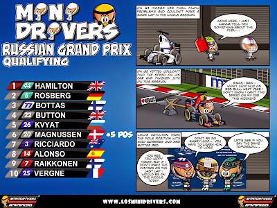 комикс MiniDrivers по квалификации на Гран-при России 2014