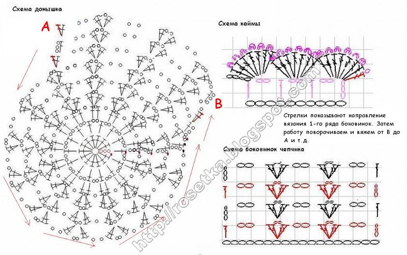 Схема для вязания чепчика крючком для 158