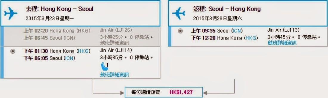 香港往來首爾: 去程: LJ114(13:30-18:05)(每日)  回程: LJ113(09:35-12:20) (每日)