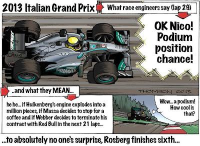 Нико Росберг сражается за подиум - комикс Bruce Thomson по Гран-при Италии 2013