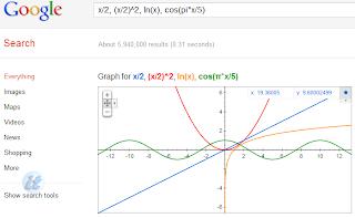 membuat grafik algoritma dan trigonometri