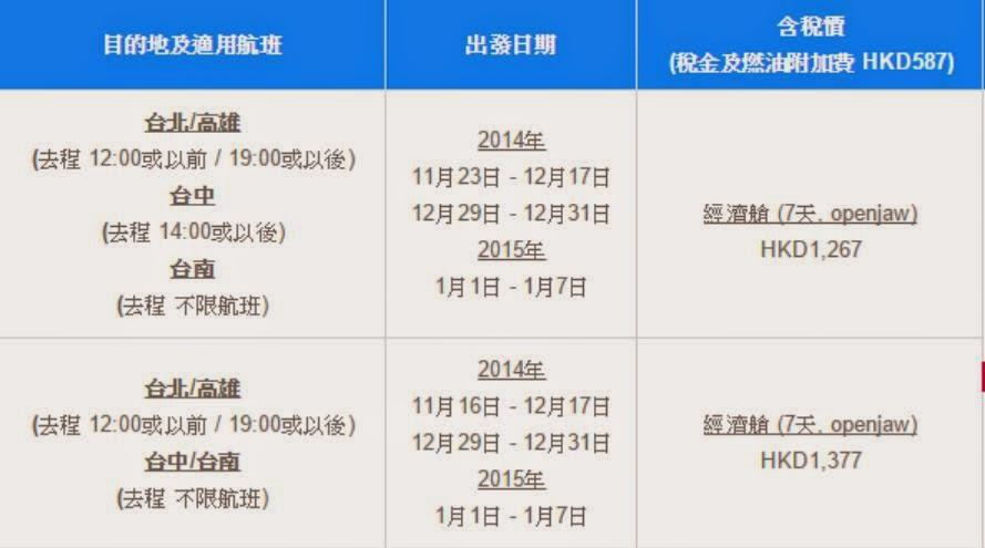 香港往來台北/高雄/台中/台南: $680($1,267連稅); *去程限坐晚上8點後機。