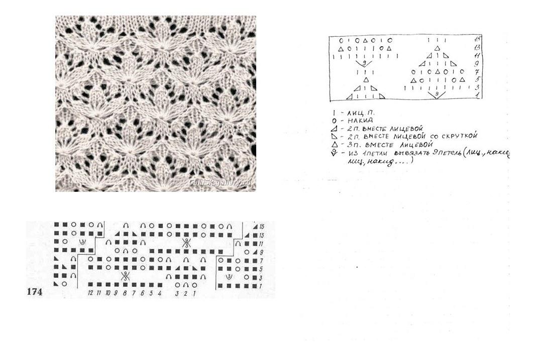 Ажурные схемы вязания на спицах бесплатно