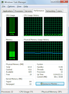 Task manager Windows 7