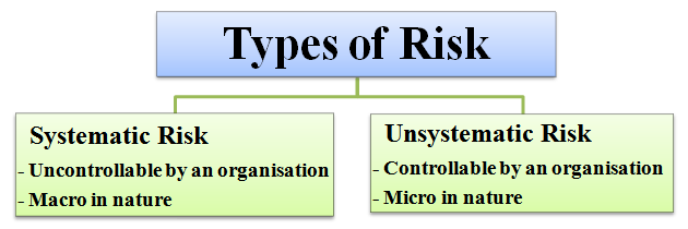 credit risk management theories pdf