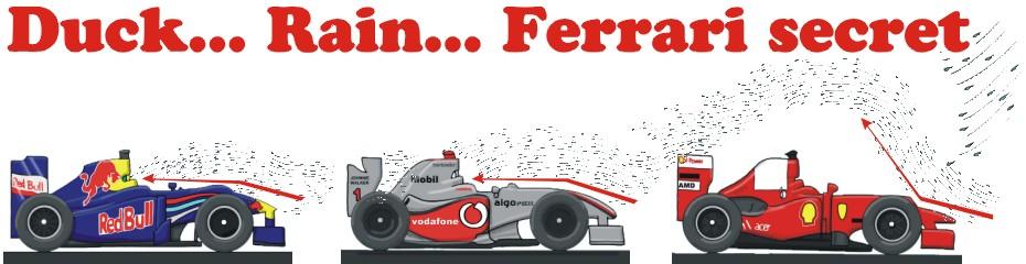 Red Bull McLaren Ferrari в условиях дождя