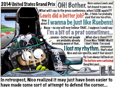 Нико Росберг готовится пропустить Льюиса Хэмилтона - комикс Bruce Thomson по Гран-при США 2014