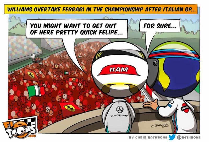 Фелипе Масса помогает Williams опередить Ferrari в кубке конструкторов - комикс Chris Rathbone по Гран-при Италии 2014