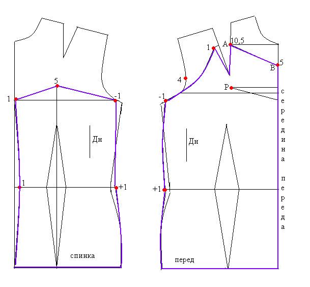 Сшить платье комбинацию без выкройки 47