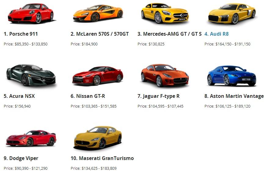 Đối thủ của Audi R8 toàn thú dữ, nhưng chưa có chiếc nào nổi trội hơn
