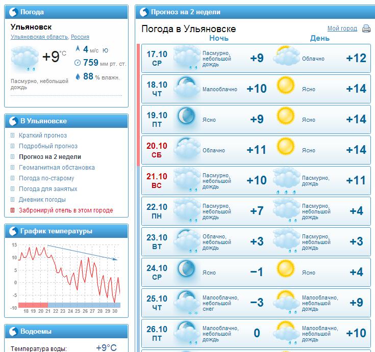 новосибирск погода сегодня подробно намокает, это