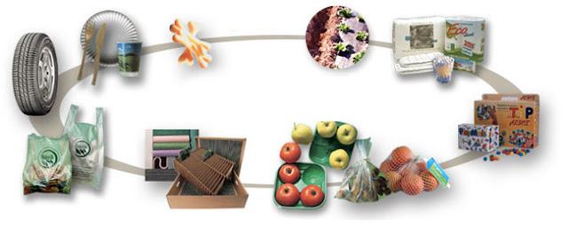 mater-Bi prodotti in bioplastica biodegradabile compostabile