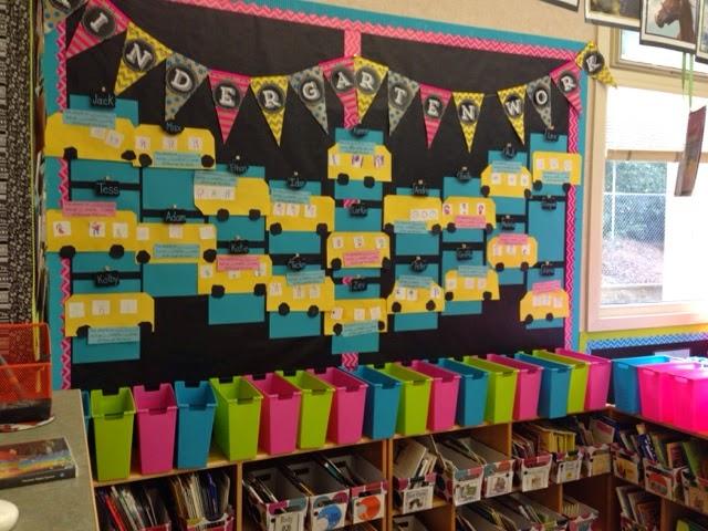 Michaels Classroom Decor ~ Kindergarten milestones back to school bash