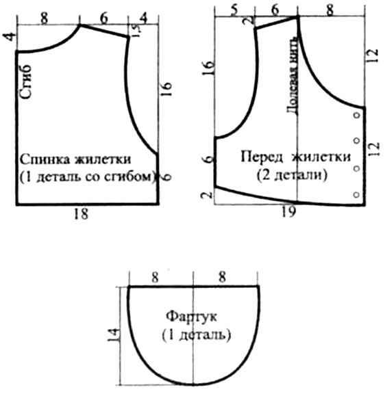 Деформация желчного пузыря - диагностика и лечение в СПб