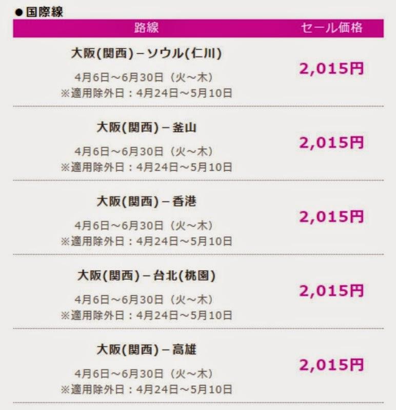 peach 除左大阪飛香港,仲有大阪飛首爾、釜山、台北及高雄,可以轉飛其他地方玩幾日再返香港 2015円起。