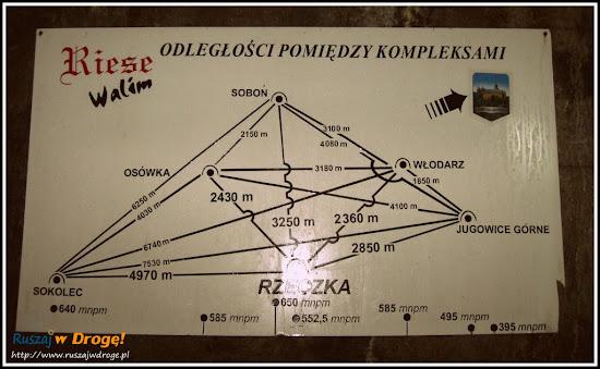 Kompleks Riese - odległości między podziemiami