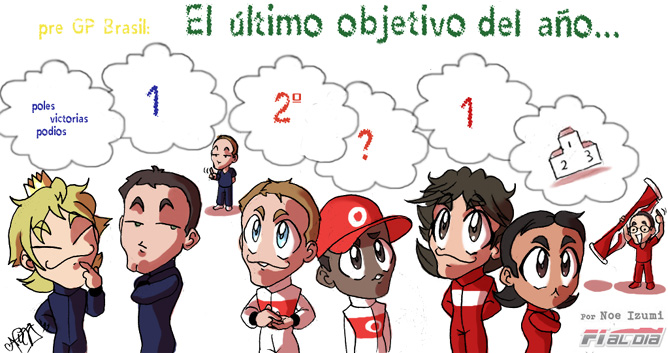 анимешная картинка Noe Izumi перед Гран-при Бразилии 2011 о целях на последнюю гонку сезона