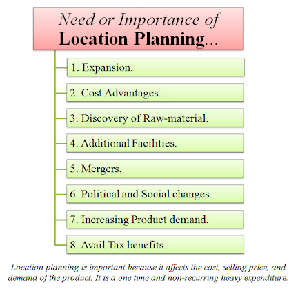 Importance of location planning