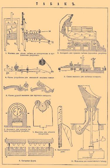 Как сделать машинку для скручивания сигарет своими руками