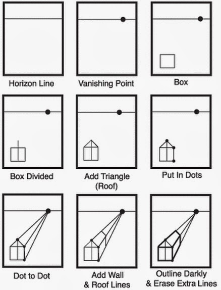 The helpful art teacher perspective drawing 101 drawing for How to draw a house plan step by step