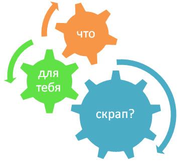 http://prostoblogscrap.blogspot.ru/
