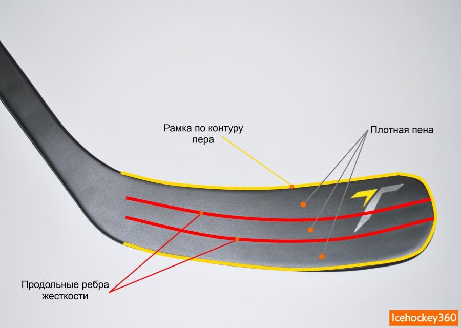 Ремонт пера клюшки