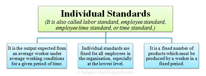 Individual standards