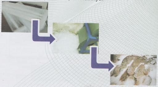 Mesin Es Serut (Block Ice Crushed Machine) : VIB-01