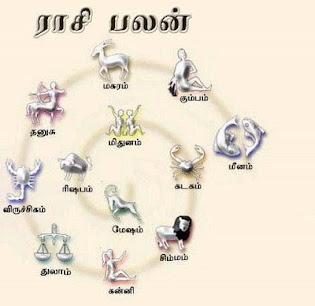 Mesh Rasi - Tamil Rasi Palan 2014