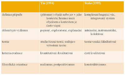 case study research by robert k yin 1994
