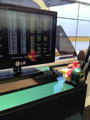 Angry Birds наблюдает за Хейкки Ковалайненом во второй сессии свободных заездов на Гран-при Испании 2012