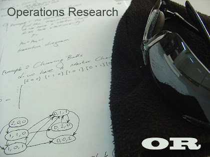 operations research definition meaning features limitations