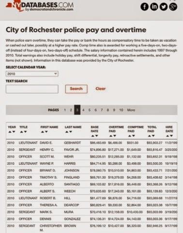 the davy v. blog: rochester, ny police sgt. christopher