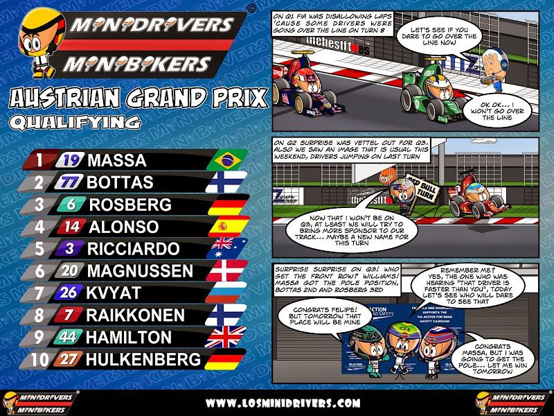 комикс MiniDrivers по квалификации Гран-при Австрии 2014