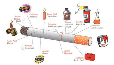 Bad Affects Of Smoking