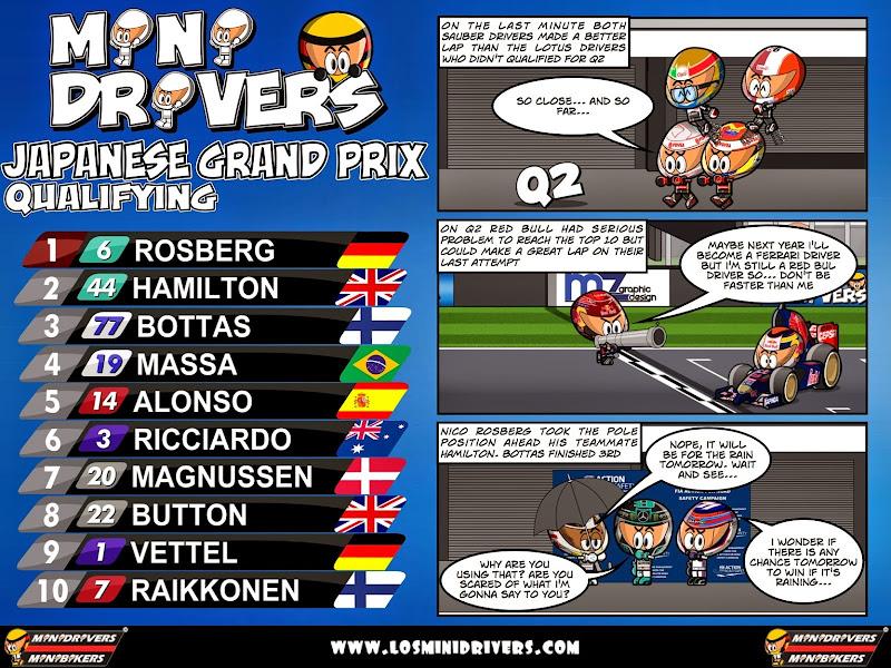 комикс MiniDrivers по квалификации на Гран-при Японии 2014
