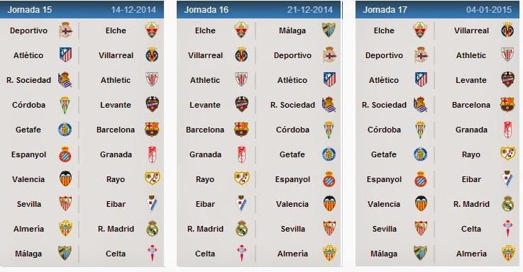 Point table la liga 2016 17 photos table and pillow weirdmonger com - Spanish league point table ...
