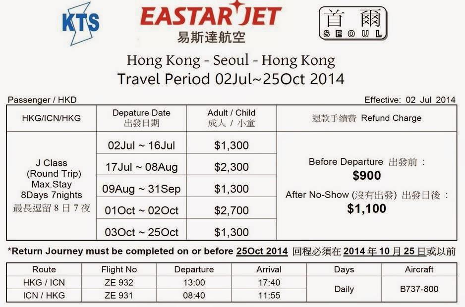 Eastarjet易斯達航空放出首爾平機票,來回$1,300起,暑假都有得平!