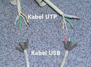Kabel UTP untuk USB