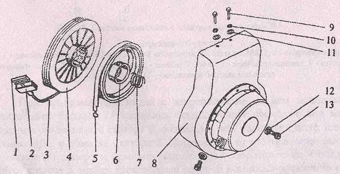 Ремонт пускового устройства триммера своими руками