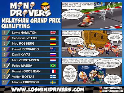комиксы MiniDrivers по квалификации на Гран-при Малайзии 2015