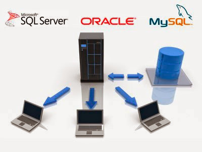 Ilustrasi server database dan sistem manajemen basis data