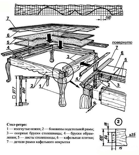 Приспособления для электролобзиков своими руками