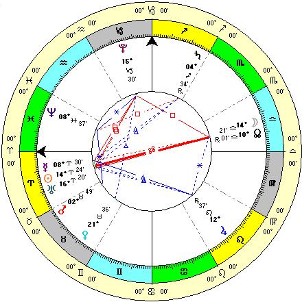 полное лунное затмение 4 апреля 2015