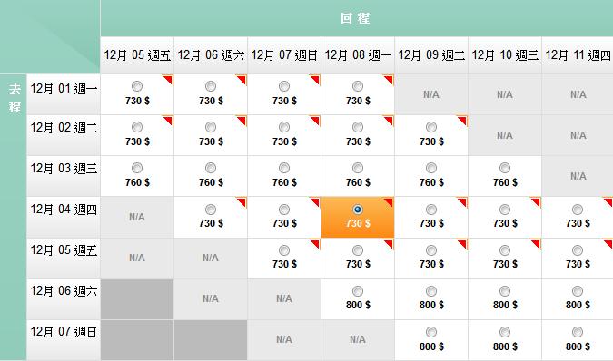 香港去台北來回機票$730起($1,294連稅) eva air