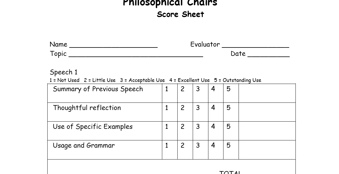 philosophy essay grading rubric