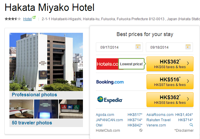 compare hotels price