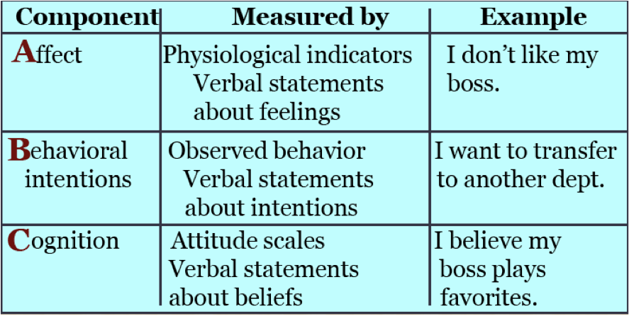 Measurements examples - irosh.info